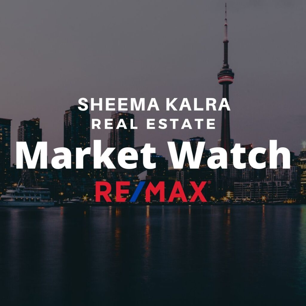 Real Estate Market Watch Sheema Kalra